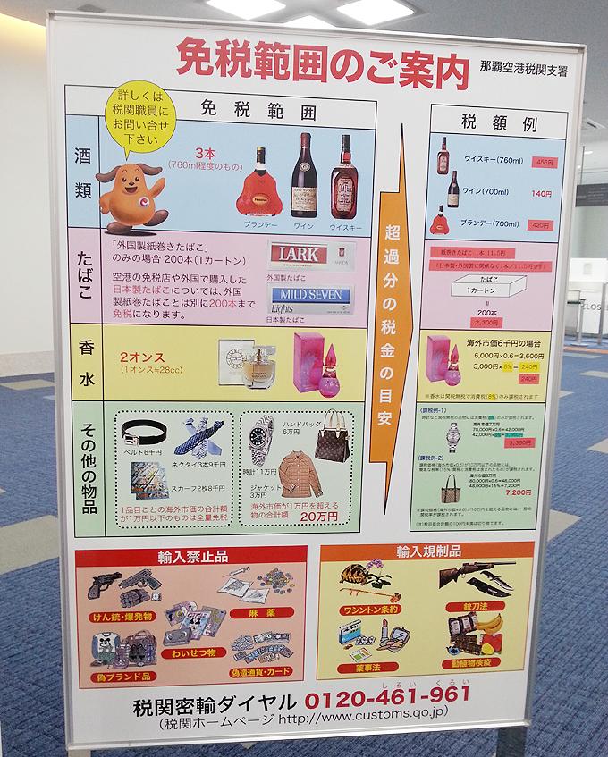 韓国旅行。Guidance of the duty-free range.