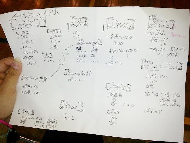 渡嘉敷島 旅行 旅の計画