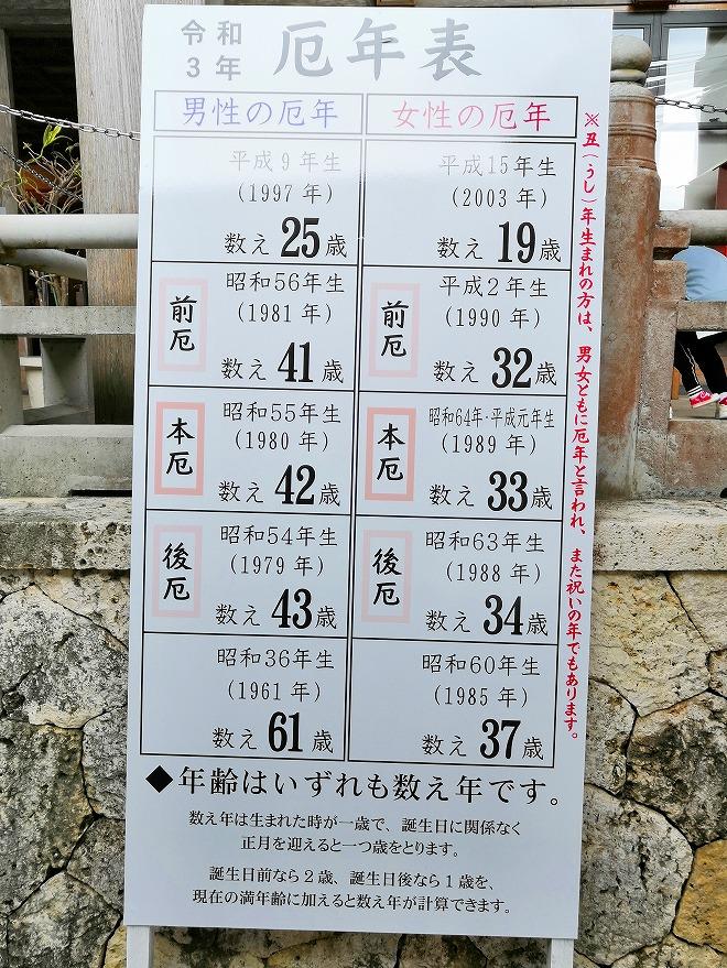 宜野湾 琉球八社 普天満宮 厄年表